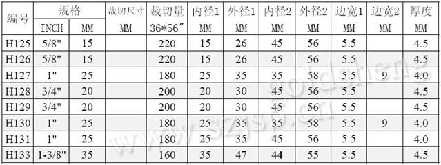日字拱形扣规格表