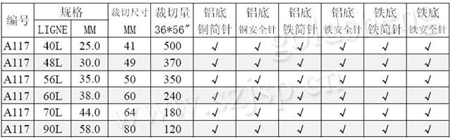 包布胸章规格表